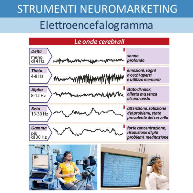 STRUMENTI DI NEUROIMAGING CEREBRALE: EEG