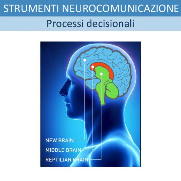 Strumenti di NeuroComunicazione: 2 - NEUROCOMUNICAZIONE E PROCESSI DECISIONALI