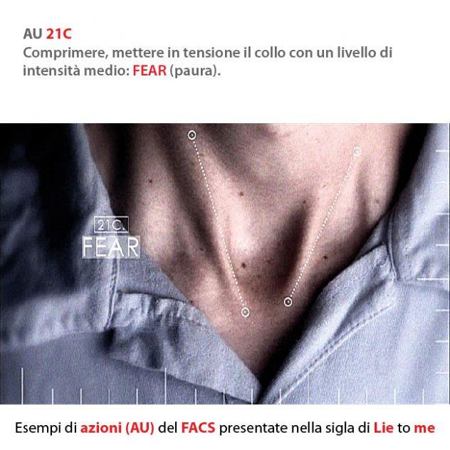 Esempi di unità d'azione fondamentali (Action Unit – AU) del FACS presentate nella sigla di Lie to me. Qui gli indicatori della paura