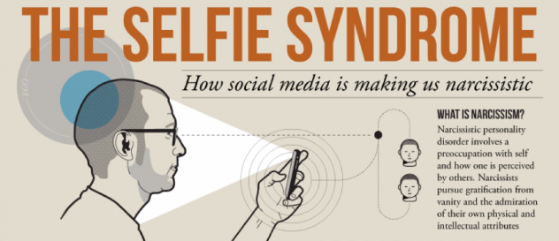 selfie syndrome