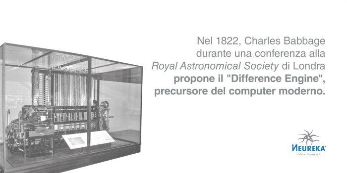 """Nel 1822, Charles Babbage durante una conferenza alla Royal Astronomical Society di Londra propone il """"Difference Engine"""", PRECURSORE del Computer Moderno"""